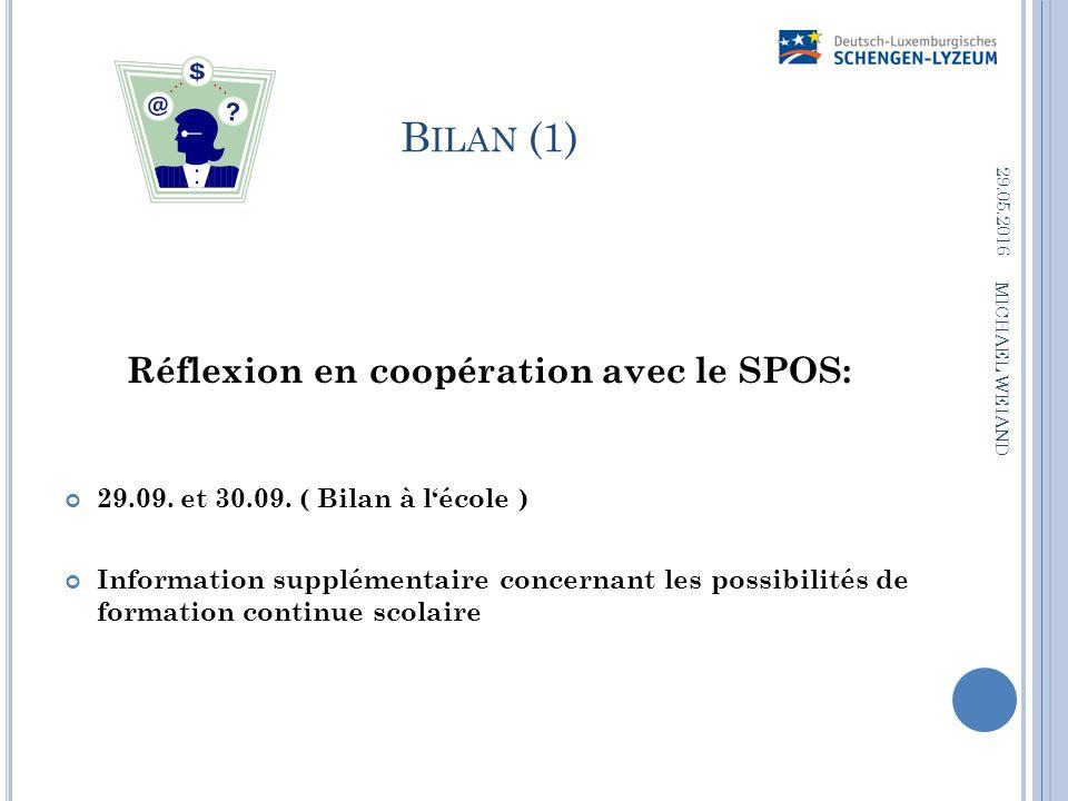 B ILAN (1) Réflexion en coopération avec le SPOS: 29.09.