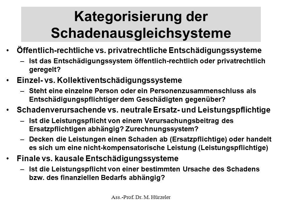 Kategorisierung der Schadenausgleichsysteme Öffentlich-rechtliche vs. privatrechtliche Entschädigungssysteme –Ist das Entschädigungssystem öffentlich-