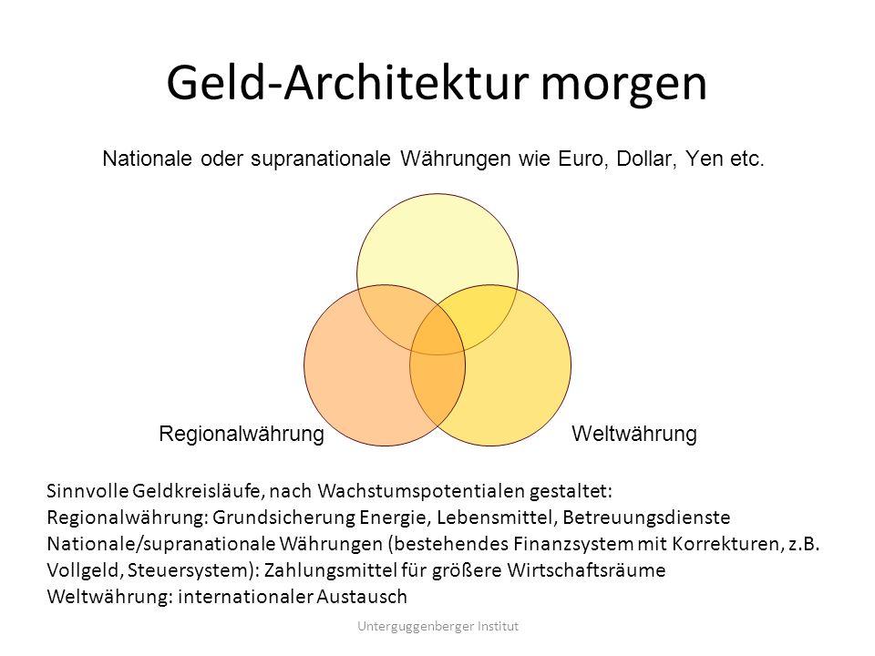 Geld-Architektur morgen Nationale oder supranationale Währungen wie Euro, Dollar, Yen etc.