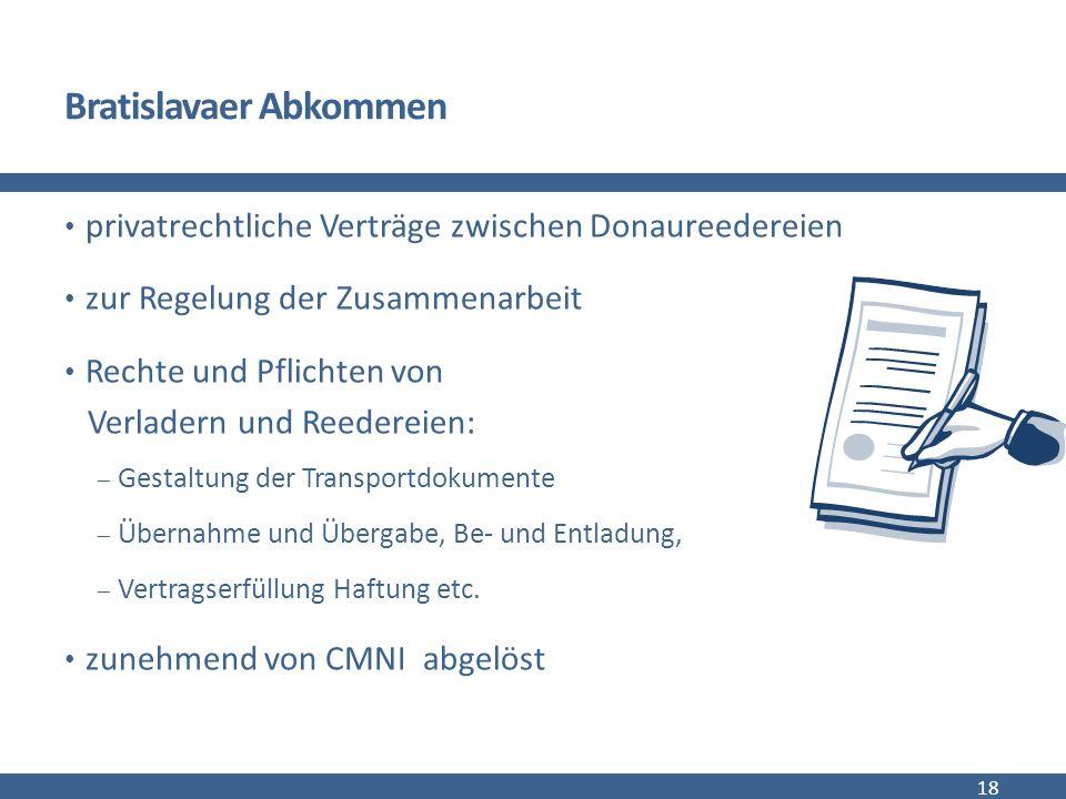 Bratislavaer Abkommen privatrechtliche Verträge zwischen Donaureedereien zur Regelung der Zusammenarbeit Rechte und Pflichten von Verladern und Reedereien:  Gestaltung der Transportdokumente  Übernahme und Übergabe, Be- und Entladung,  Vertragserfüllung Haftung etc.