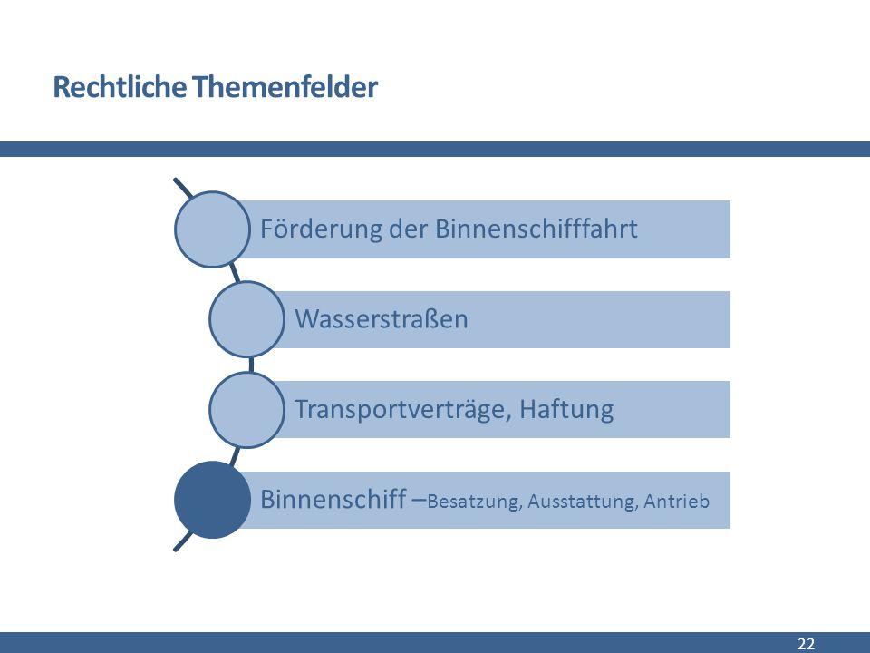 Rechtliche Themenfelder 22 Förderung der Binnenschifffahrt Wasserstraßen Transportverträge, Haftung Binnenschiff – Besatzung, Ausstattung, Antrieb