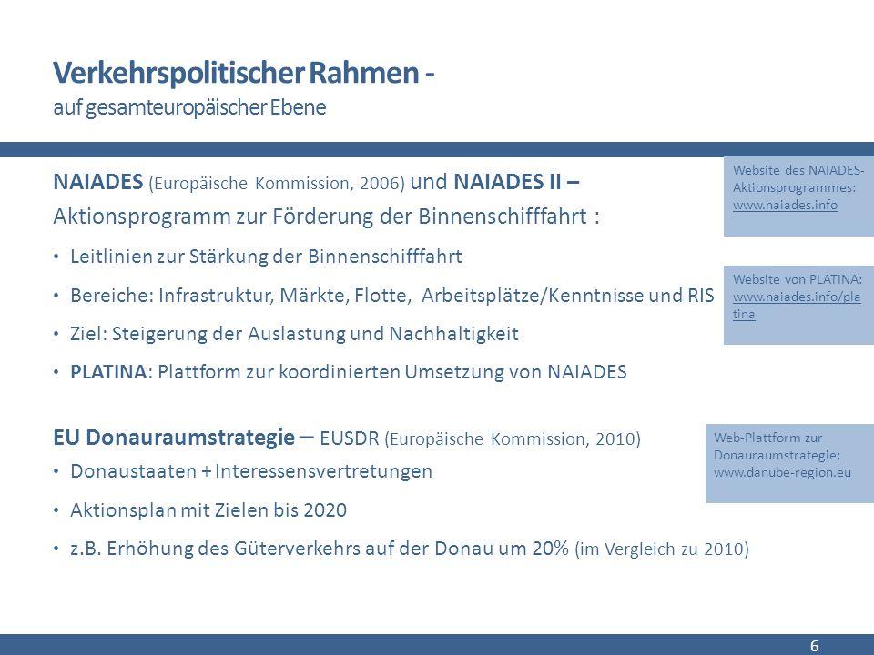 Verkehrspolitischer Rahmen - auf gesamteuropäischer Ebene NAIADES (Europäische Kommission, 2006) und NAIADES II – Aktionsprogramm zur Förderung der Binnenschifffahrt : Leitlinien zur Stärkung der Binnenschifffahrt Bereiche: Infrastruktur, Märkte, Flotte, Arbeitsplätze/Kenntnisse und RIS Ziel: Steigerung der Auslastung und Nachhaltigkeit PLATINA: Plattform zur koordinierten Umsetzung von NAIADES EU Donauraumstrategie – EUSDR (Europäische Kommission, 2010) Donaustaaten + Interessensvertretungen Aktionsplan mit Zielen bis 2020 z.B.