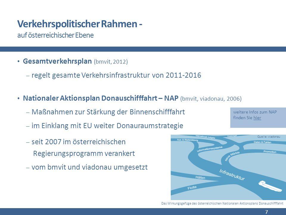 Verkehrspolitischer Rahmen - auf österreichischer Ebene Gesamtverkehrsplan (bmvit, 2012)  regelt gesamte Verkehrsinfrastruktur von 2011-2016 Nationaler Aktionsplan Donauschifffahrt – NAP (bmvit, viadonau, 2006)  Maßnahmen zur Stärkung der Binnenschifffahrt  im Einklang mit EU weiter Donauraumstrategie  seit 2007 im österreichischen Regierungsprogramm verankert  vom bmvit und viadonau umgesetzt 7 Quelle: viadonau Das Wirkungsgefüge des österreichischen Nationalen Aktionsplans Donauschifffahrt weitere Infos zum NAP finden Sie hierhier