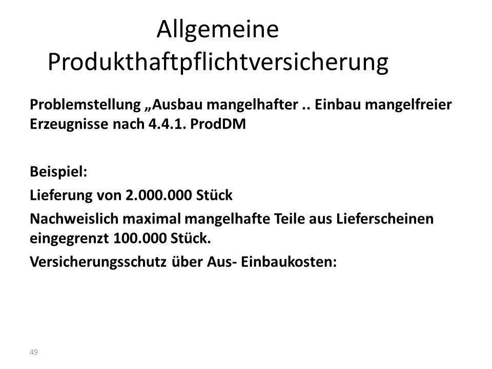 """49 Allgemeine Produkthaftpflichtversicherung Problemstellung """"Ausbau mangelhafter.."""