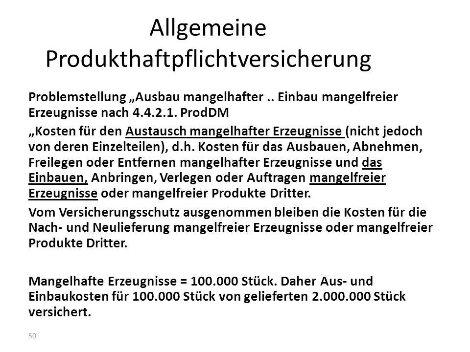 """50 Allgemeine Produkthaftpflichtversicherung Problemstellung """"Ausbau mangelhafter.."""