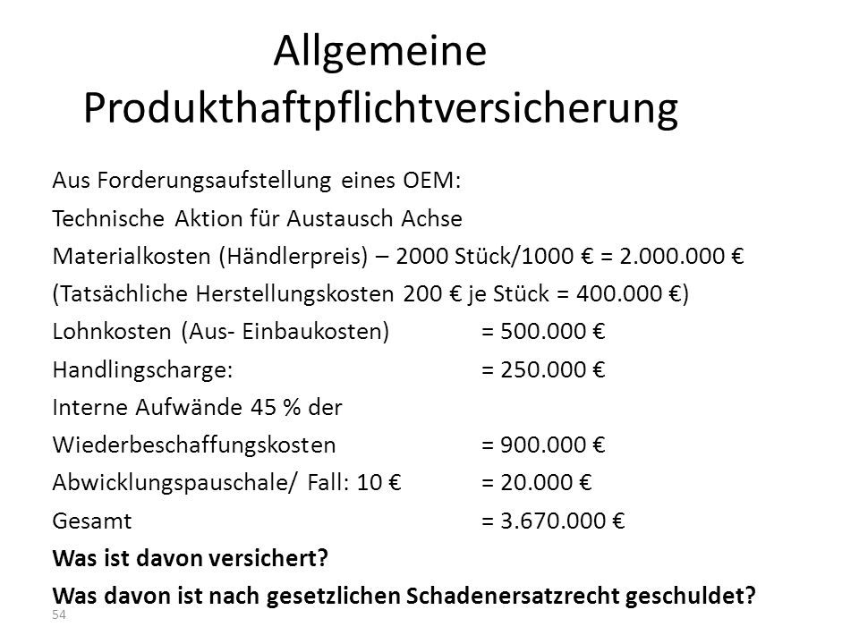 54 Allgemeine Produkthaftpflichtversicherung Aus Forderungsaufstellung eines OEM: Technische Aktion für Austausch Achse Materialkosten (Händlerpreis) – 2000 Stück/1000 € = 2.000.000 € (Tatsächliche Herstellungskosten 200 € je Stück = 400.000 €) Lohnkosten (Aus- Einbaukosten)= 500.000 € Handlingscharge: = 250.000 € Interne Aufwände 45 % der Wiederbeschaffungskosten= 900.000 € Abwicklungspauschale/ Fall: 10 € = 20.000 € Gesamt = 3.670.000 € Was ist davon versichert.