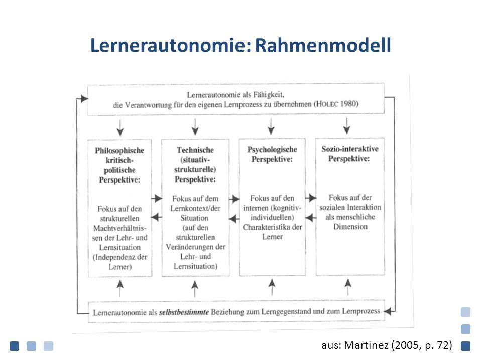 Lernerautonomie: Rahmenmodell aus: Martinez (2005, p. 72)