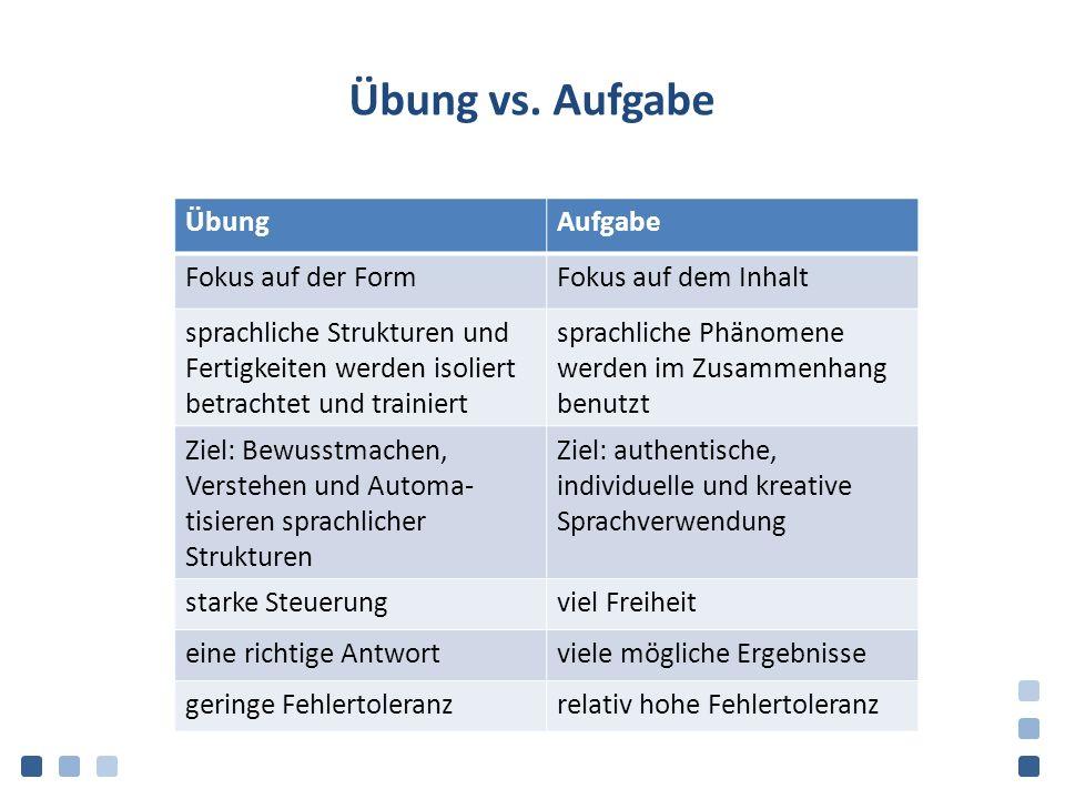 Übung vs.