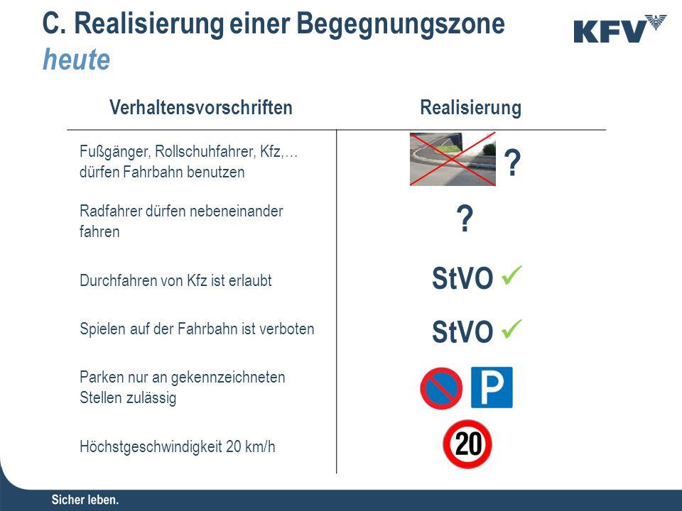 C. Realisierung einer Begegnungszone heute VerhaltensvorschriftenRealisierung Fußgänger, Rollschuhfahrer, Kfz,… dürfen Fahrbahn benutzen Radfahrer dür