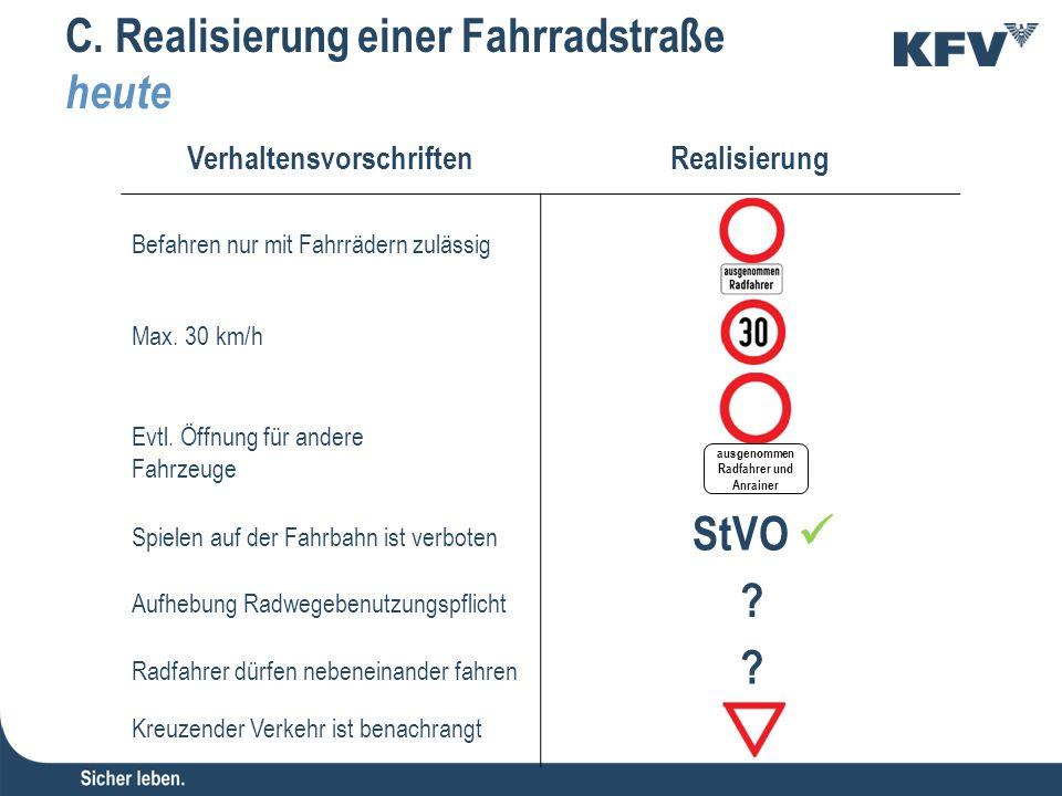 C. Realisierung einer Fahrradstraße heute VerhaltensvorschriftenRealisierung Befahren nur mit Fahrrädern zulässig Max. 30 km/h Evtl. Öffnung für ander