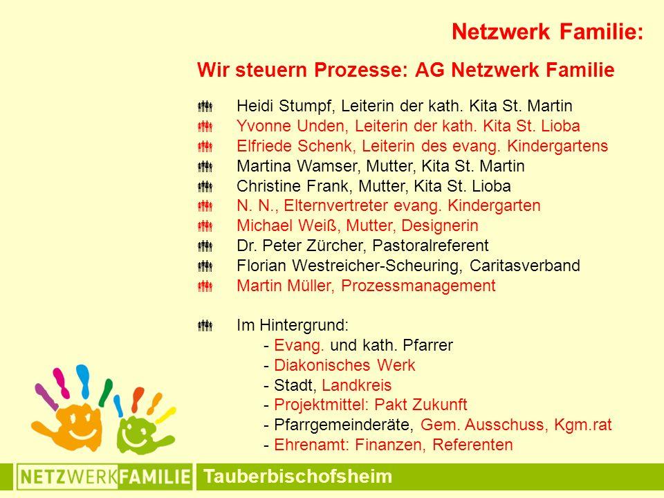 Netzwerk Familie: Wir steuern Prozesse: AG Netzwerk Familie  Heidi Stumpf, Leiterin der kath. Kita St. Martin  Yvonne Unden, Leiterin der kath. Kita