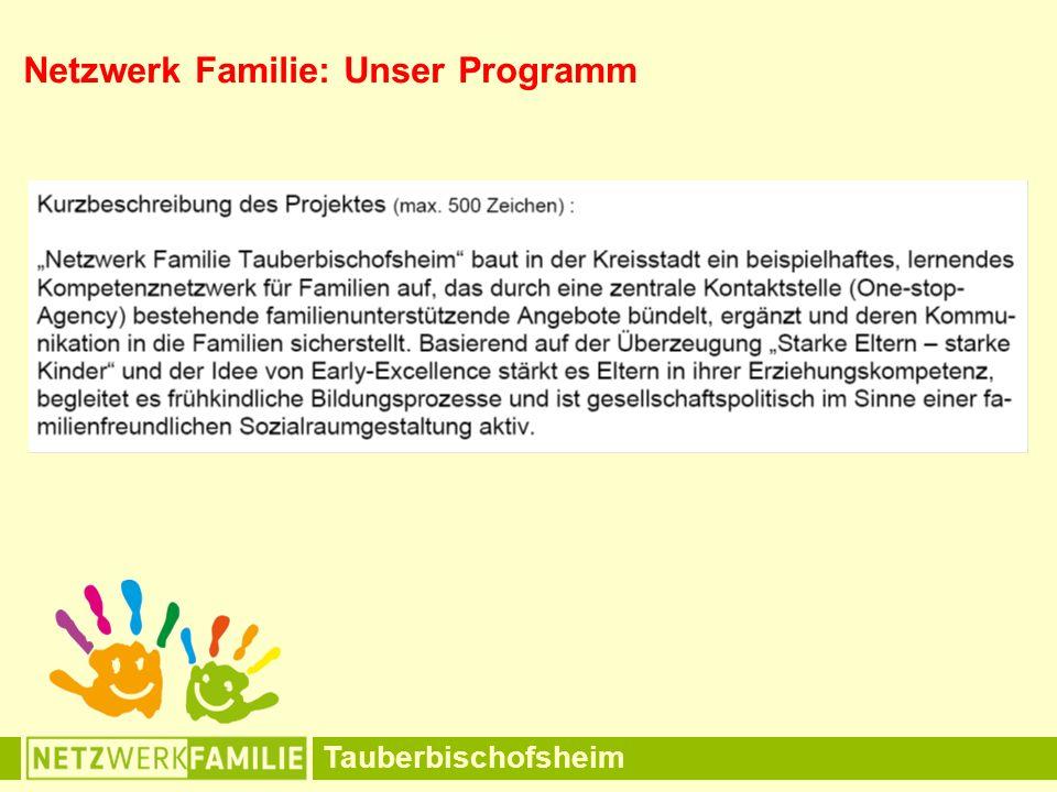 Tauberbischofsheim Netzwerk Familie: Unser Programm