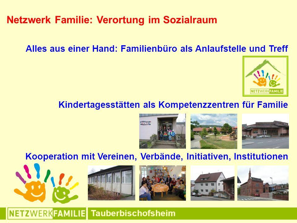 Tauberbischofsheim Kindertagesstätten als Kompetenzzentren für Familie Kooperation mit Vereinen, Verbände, Initiativen, Institutionen Alles aus einer