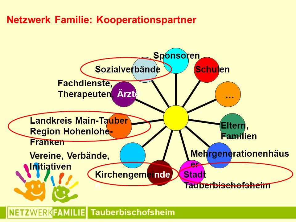 Tauberbischofsheim Sozialverbände Mehrgenerationenhäus er Kirchengemeinde n Stadt Tauberbischofsheim Vereine, Verbände, Initiativen Landkreis Main-Tau