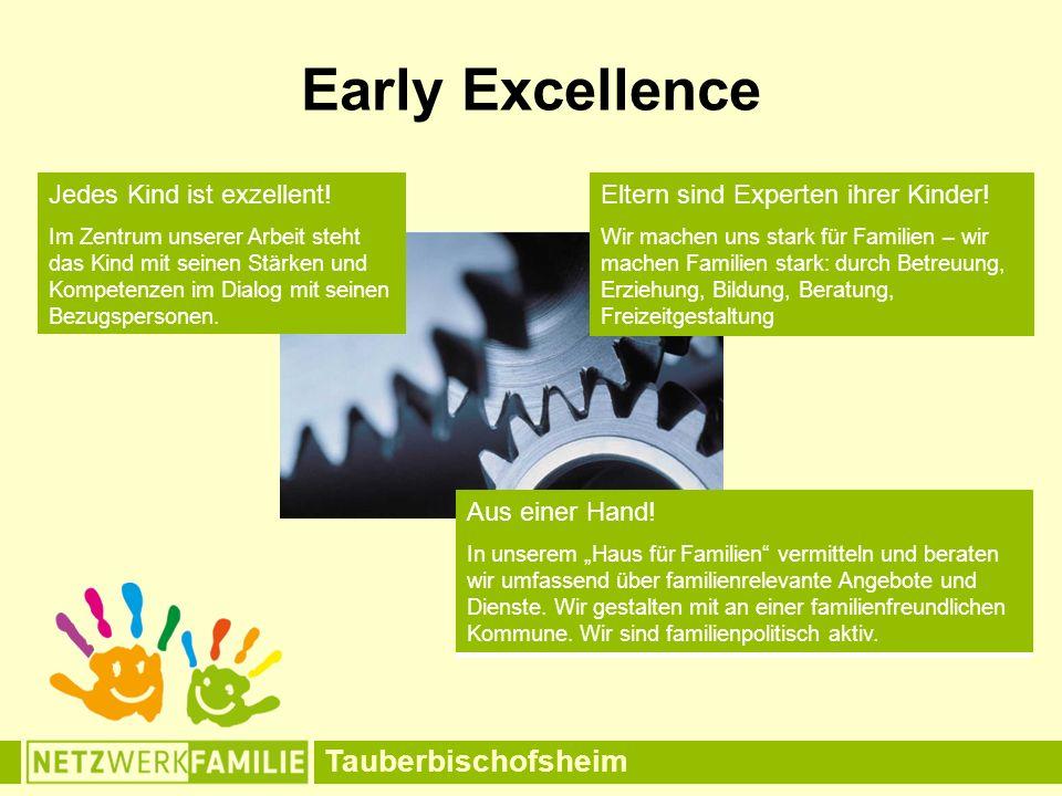 Tauberbischofsheim Early Excellence Jedes Kind ist exzellent! Im Zentrum der pädagogischen Arbeit steht das Kind mit seinen Stärken und Kompetenzen. E