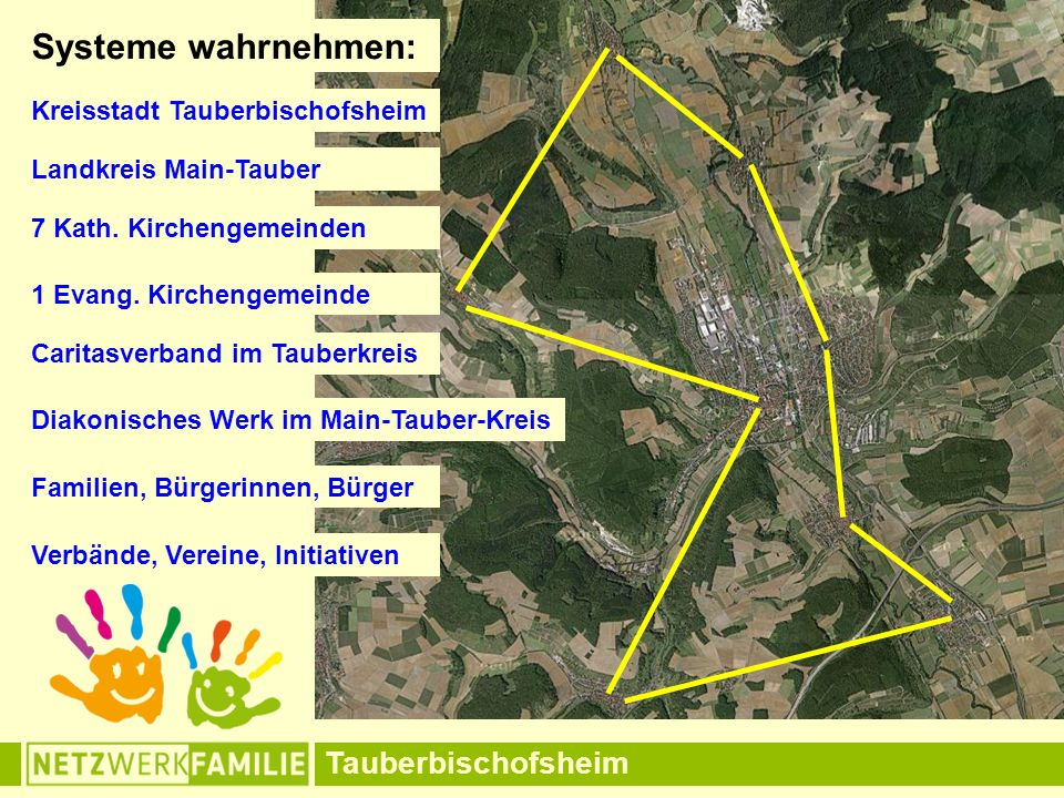 Tauberbischofsheim Systeme wahrnehmen: Kreisstadt Tauberbischofsheim Landkreis Main-Tauber 7 Kath. Kirchengemeinden 1 Evang. Kirchengemeinde Caritasve