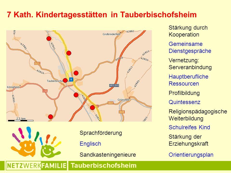Tauberbischofsheim 7 Kath. Kindertagesstätten in Tauberbischofsheim Stärkung durch Kooperation Sprachförderung Englisch Quintessenz Orientierungsplan