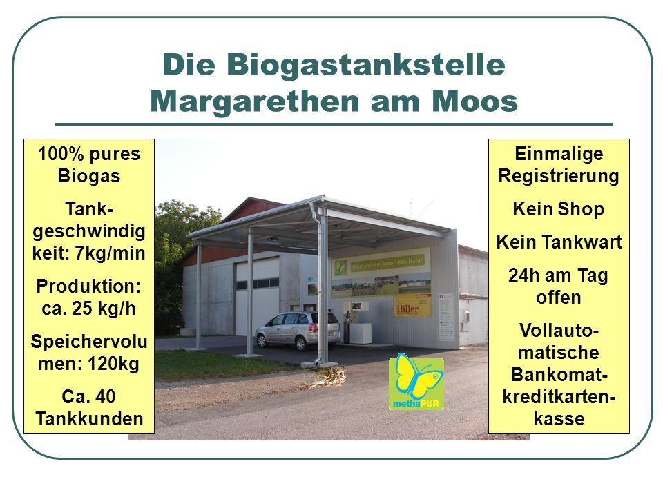Die Biogastankstelle Margarethen am Moos Einmalige Registrierung Kein Shop Kein Tankwart 24h am Tag offen Vollauto- matische Bankomat- kreditkarten- kasse 100% pures Biogas Tank- geschwindig keit: 7kg/min Produktion: ca.