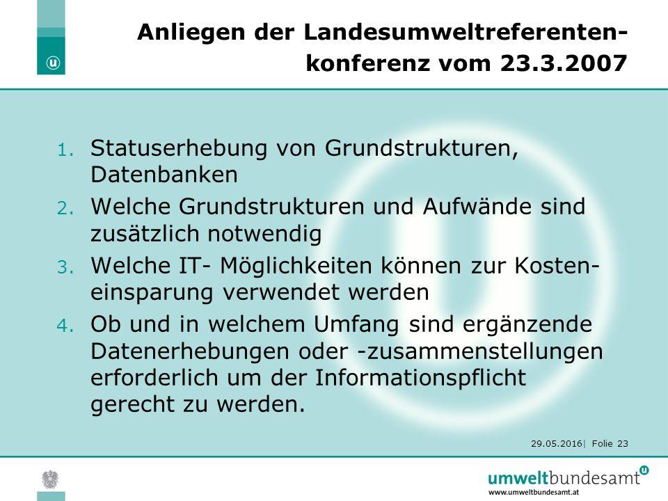 29.05.2016| Folie 23 Anliegen der Landesumweltreferenten- konferenz vom 23.3.2007 1.
