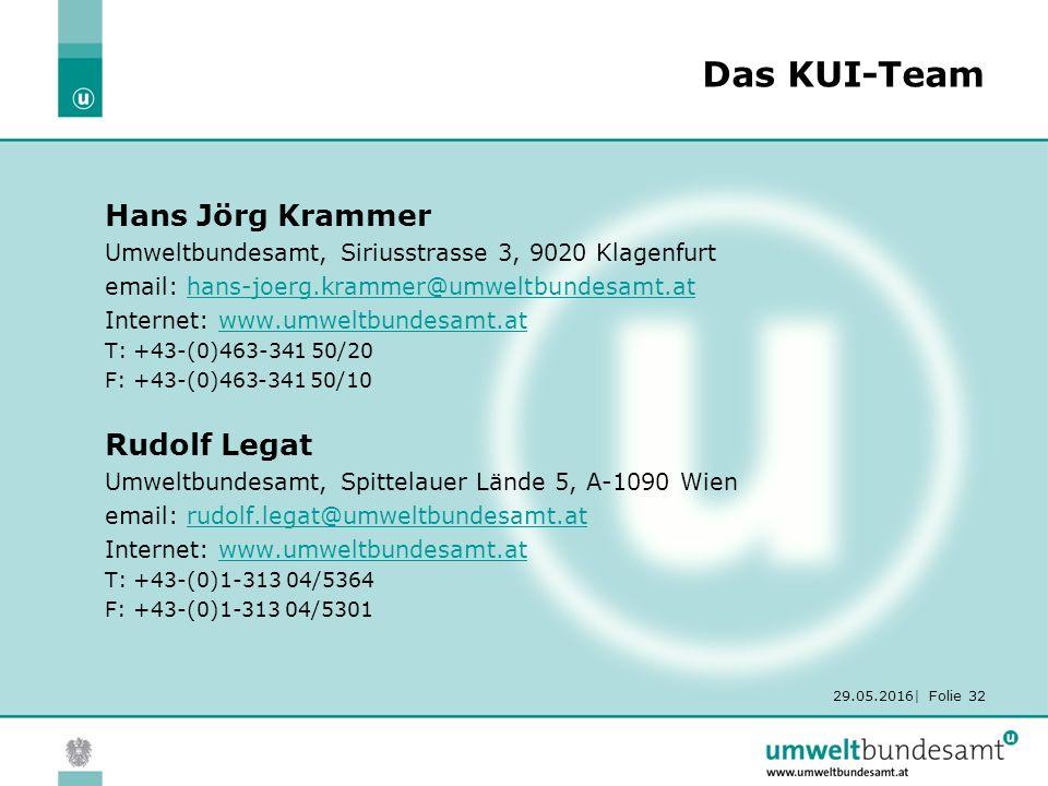 29.05.2016| Folie 32 Das KUI-Team Hans Jörg Krammer Umweltbundesamt, Siriusstrasse 3, 9020 Klagenfurt email: hans-joerg.krammer@umweltbundesamt.athans-joerg.krammer@umweltbundesamt.at Internet: www.umweltbundesamt.atwww.umweltbundesamt.at T: +43-(0)463-341 50/20 F: +43-(0)463-341 50/10 Rudolf Legat Umweltbundesamt, Spittelauer Lände 5, A-1090 Wien email: rudolf.legat@umweltbundesamt.atrudolf.legat@umweltbundesamt.at Internet: www.umweltbundesamt.atwww.umweltbundesamt.at T: +43-(0)1-313 04/5364 F: +43-(0)1-313 04/5301