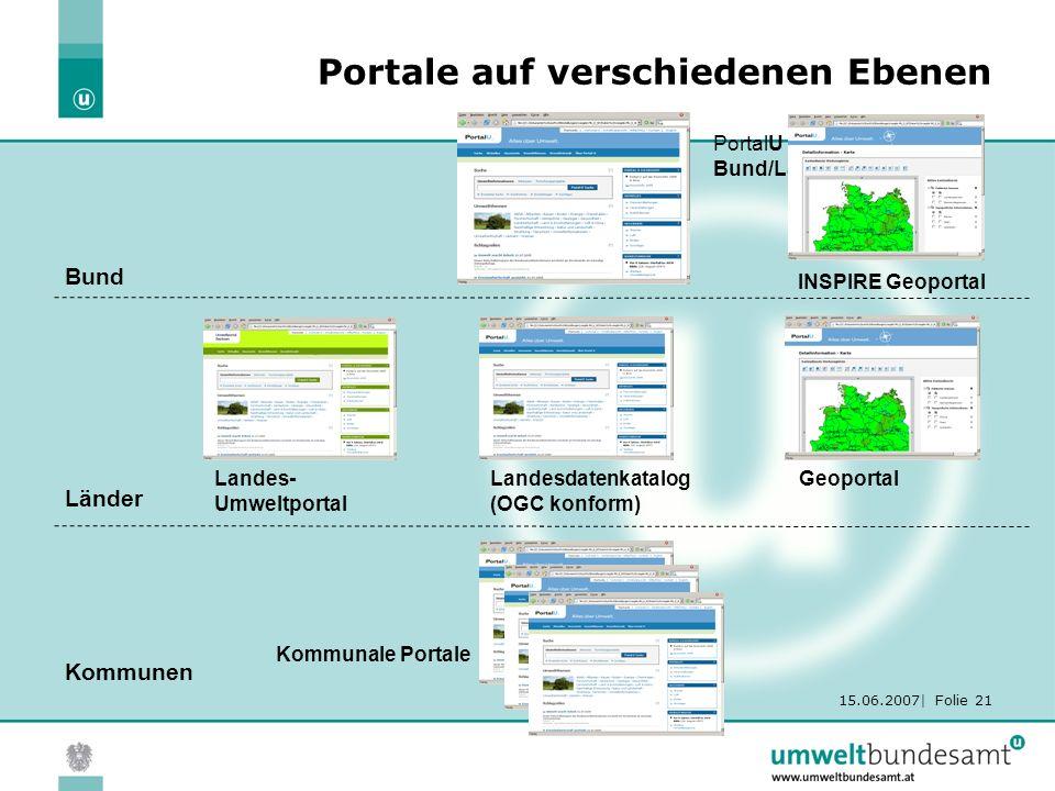 15.06.2007| Folie 21 Portale auf verschiedenen Ebenen PortalU Bund/Länderportal Landes- Umweltportal Kommunale Portale Landesdatenkatalog (OGC konform