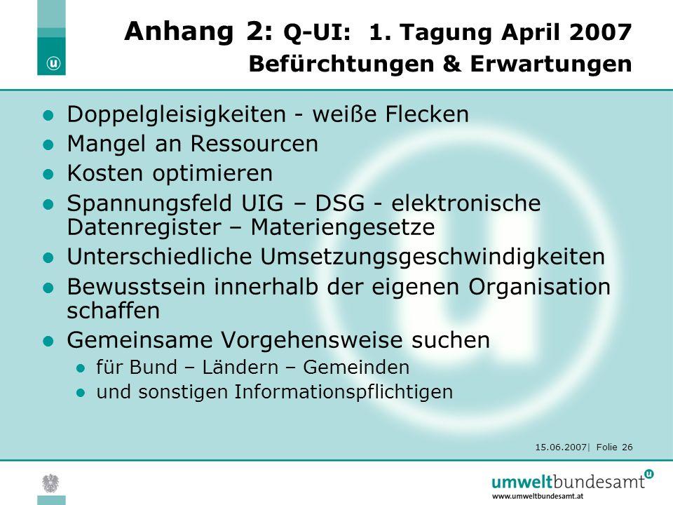 15.06.2007| Folie 26 Anhang 2: Q-UI: 1. Tagung April 2007 Befürchtungen & Erwartungen Doppelgleisigkeiten - weiße Flecken Mangel an Ressourcen Kosten
