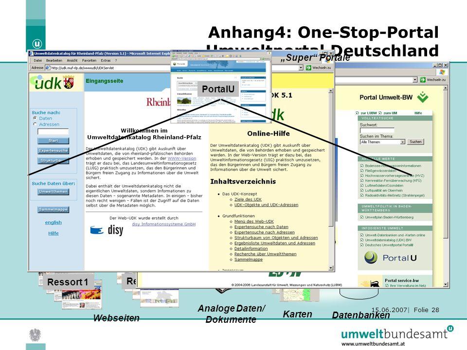 15.06.2007| Folie 28 Anhang4: One-Stop-Portal Umweltportal Deutschland Ressort 1 Ressort 2 Webseiten Analoge Daten/ Dokumente Karten FIS Datenbanken U