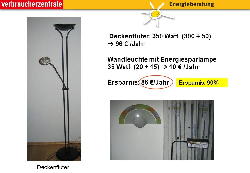Deckenfluter Deckenfluter: 350 Watt (300 + 50)  96 € /Jahr Wandleuchte mit Energiesparlampe 35 Watt (20 + 15)  10 € /Jahr Ersparnis: 86 €/Jahr Ersparnis: 90%