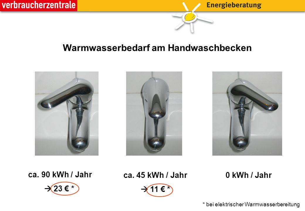 ca.90 kWh / Jahr  23 € * ca.