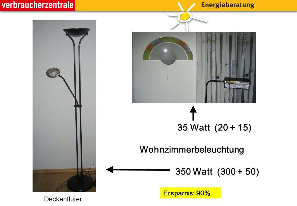35 Watt (20 + 15) Wohnzimmerbeleuchtung 350 Watt (300 + 50) Ersparnis: 90% Deckenfluter
