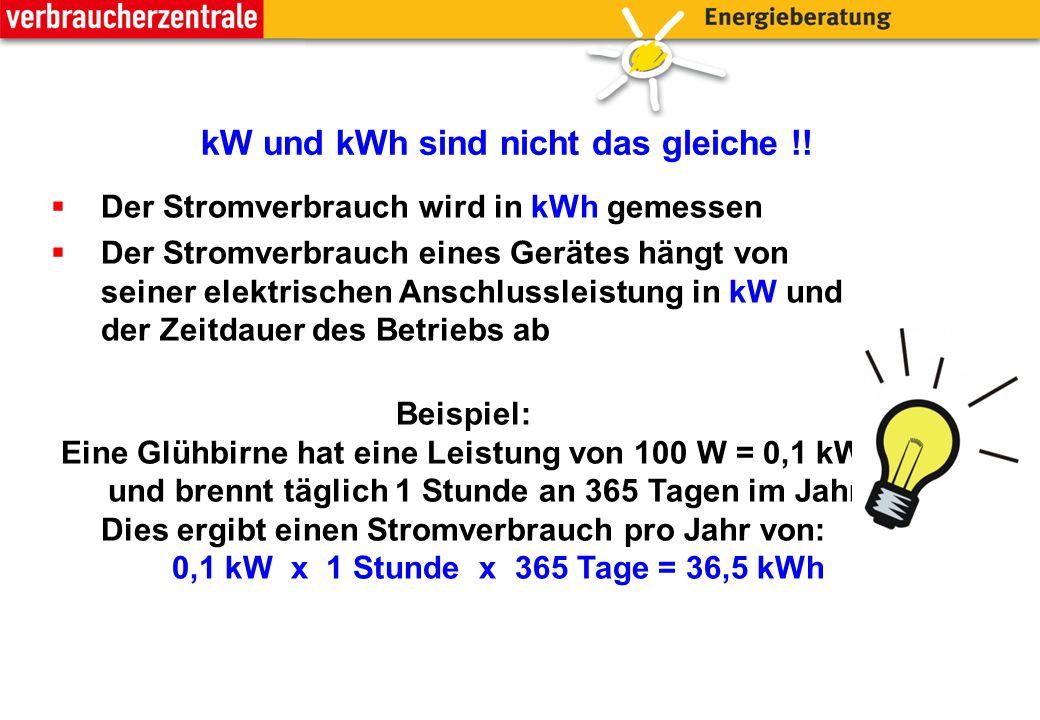 kW und kWh sind nicht das gleiche !.