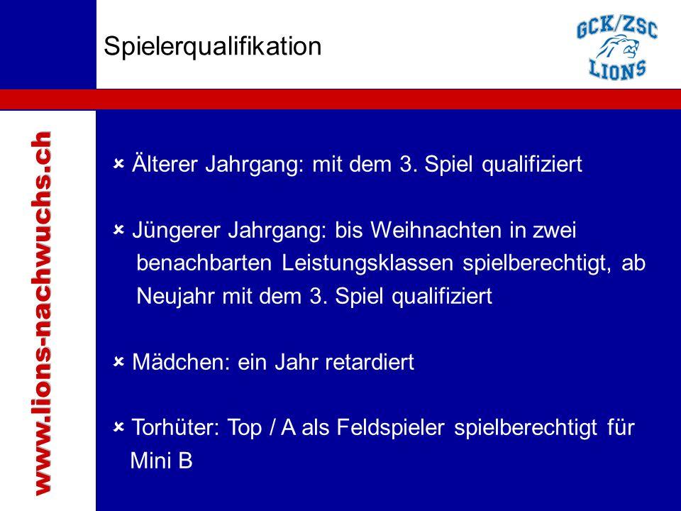 Traktanden Spielerqualifikation  Älterer Jahrgang: mit dem 3.