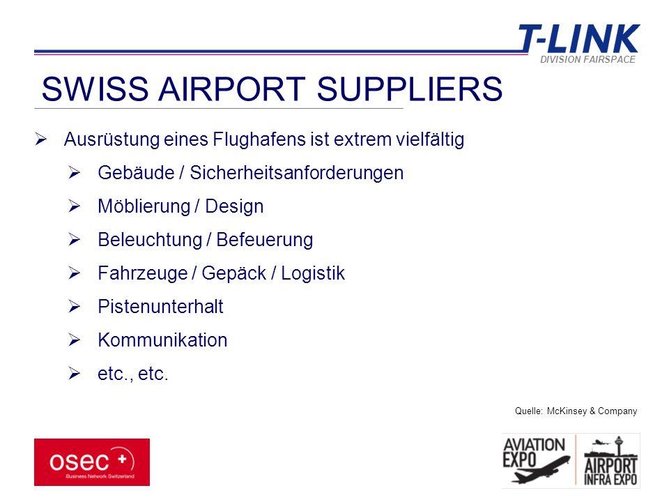 DIVISION FAIRSPACE SWISS AIRPORT SUPPLIERS  Ausrüstung eines Flughafens ist extrem vielfältig  Gebäude / Sicherheitsanforderungen  Möblierung / Design  Beleuchtung / Befeuerung  Fahrzeuge / Gepäck / Logistik  Pistenunterhalt  Kommunikation  etc., etc.