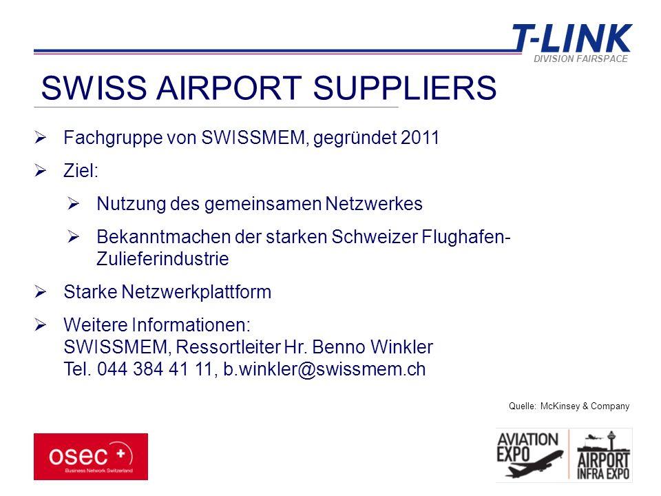 DIVISION FAIRSPACE SWISS AIRPORT SUPPLIERS  Fachgruppe von SWISSMEM, gegründet 2011  Ziel:  Nutzung des gemeinsamen Netzwerkes  Bekanntmachen der starken Schweizer Flughafen- Zulieferindustrie  Starke Netzwerkplattform  Weitere Informationen: SWISSMEM, Ressortleiter Hr.
