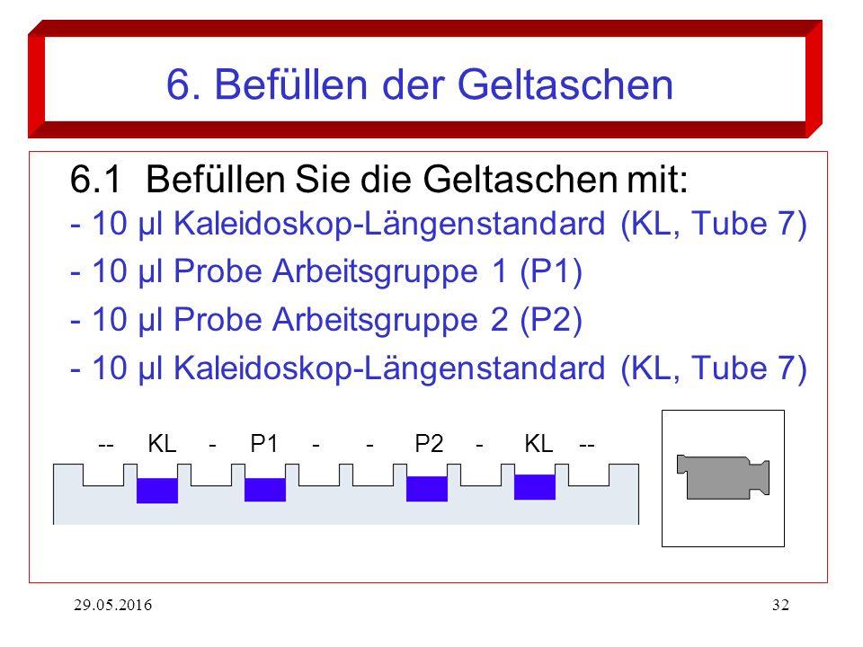 29.05.201632 6. Befüllen der Geltaschen 6.1Befüllen Sie die Geltaschen mit: - 10 µl Kaleidoskop-Längenstandard (KL, Tube 7) - 10 µl Probe Arbeitsgrupp