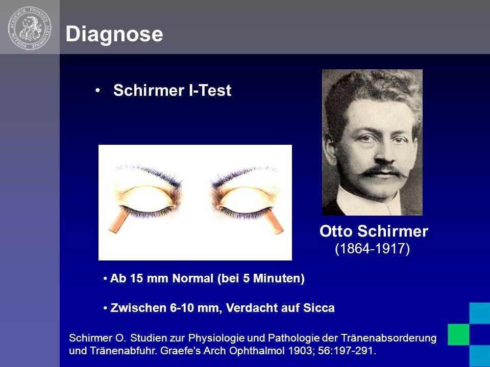 Diagnose Otto Schirmer (1864-1917) Schirmer I-Test Schirmer O.