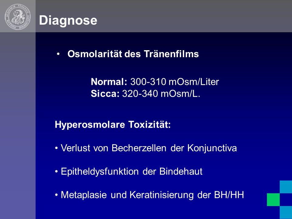 Diagnose Osmolarität des Tränenfilms Hyperosmolare Toxizität: Verlust von Becherzellen der Konjunctiva Epitheldysfunktion der Bindehaut Metaplasie und Keratinisierung der BH/HH Normal: 300-310 mOsm/Liter Sicca: 320-340 mOsm/L.