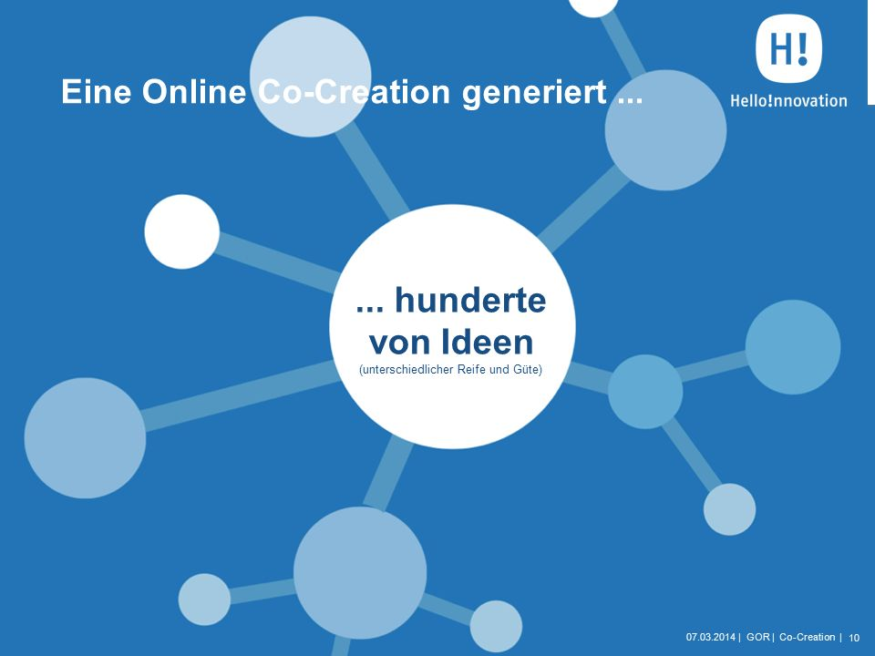 10 07.03.2014 | GOR | Co-Creation | Eine Online Co-Creation generiert......