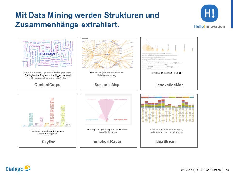 14 07.03.2014 | GOR | Co-Creation | Mit Data Mining werden Strukturen und Zusammenhänge extrahiert.