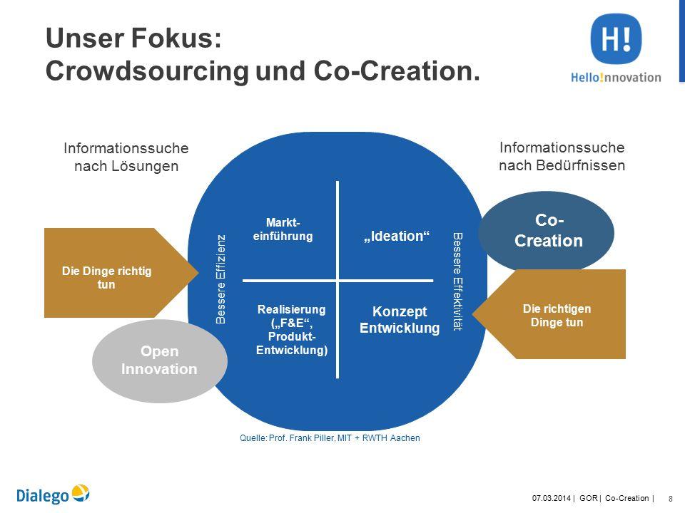"""8 Informationssuche nach Lösungen Informationssuche nach Bedürfnissen Markt- einführung """"Ideation Realisierung (""""F&E , Produkt- Entwicklung) Konzept Entwicklung Bessere Effizienz Bessere Effektivität Open Innovation Co- Creation Die Dinge richtig tun Die richtigen Dinge tun Unser Fokus: Crowdsourcing und Co-Creation."""