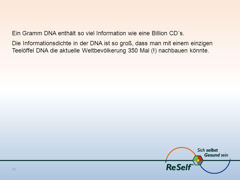 Ein Gramm DNA enthält so viel Information wie eine Billion CD´s. Die Informationsdichte in der DNA ist so groß, dass man mit einem einzigen Teelöffel
