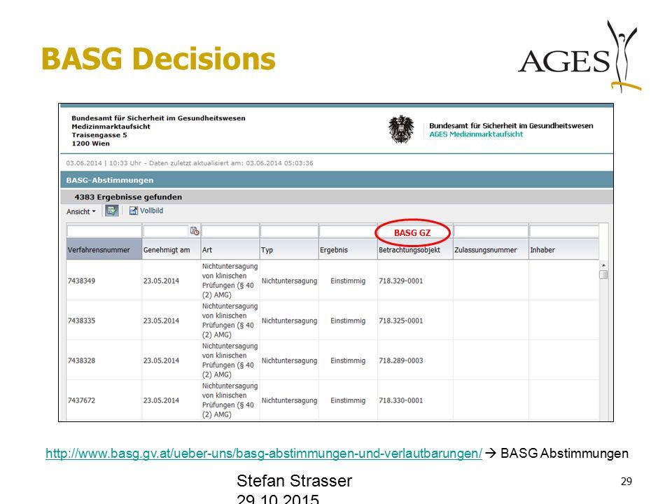 BASG Decisions 29 http://www.basg.gv.at/ueber-uns/basg-abstimmungen-und-verlautbarungen/http://www.basg.gv.at/ueber-uns/basg-abstimmungen-und-verlautbarungen/  BASG Abstimmungen BASG GZ Stefan Strasser 29.10.2015