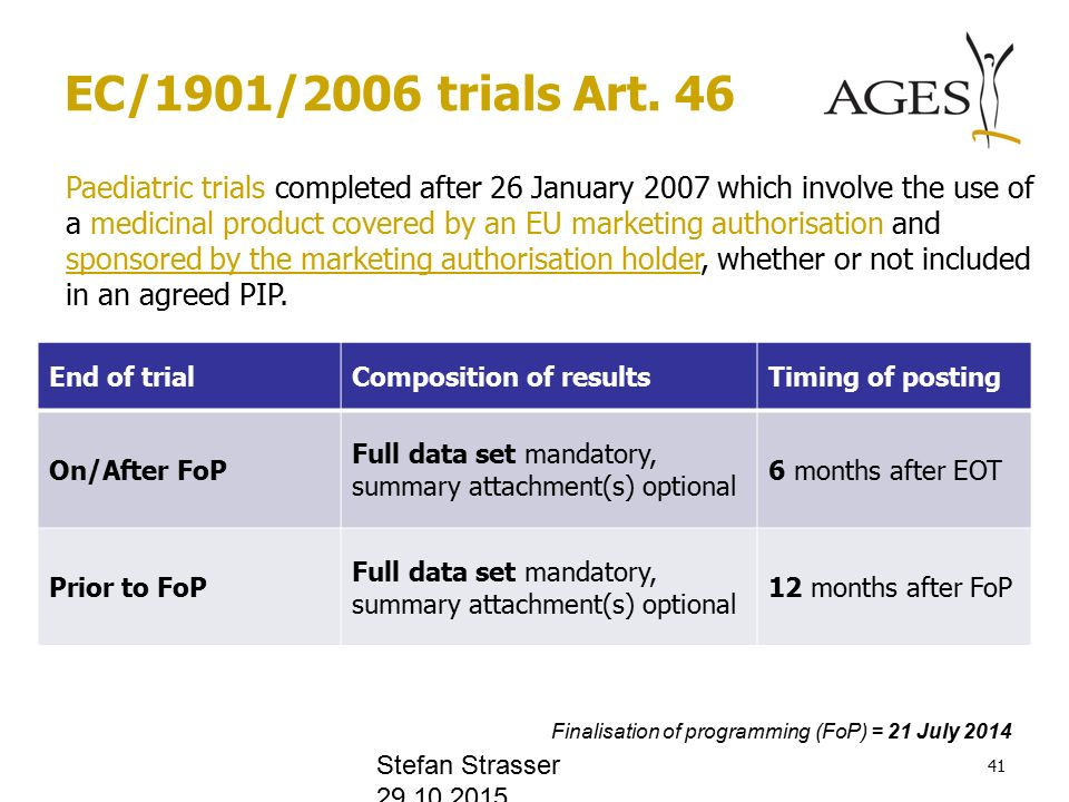 EC/1901/2006 trials Art.
