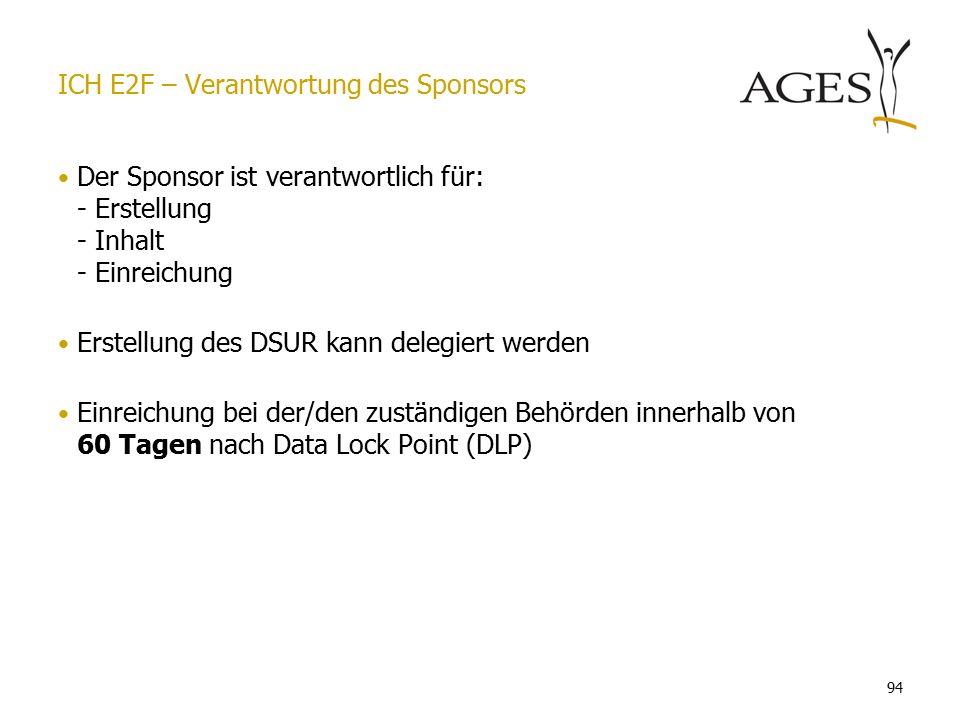 94 Der Sponsor ist verantwortlich für: - Erstellung - Inhalt - Einreichung Erstellung des DSUR kann delegiert werden Einreichung bei der/den zuständigen Behörden innerhalb von 60 Tagen nach Data Lock Point (DLP) ICH E2F – Verantwortung des Sponsors