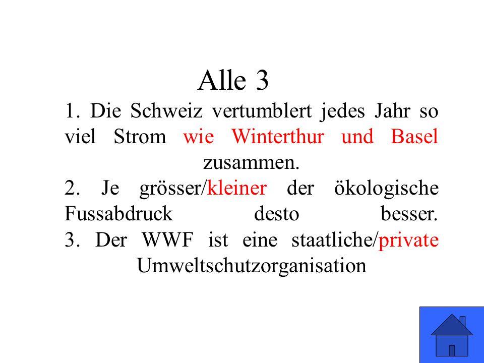 Alle 3 1. Die Schweiz vertumblert jedes Jahr so viel Strom wie Winterthur und Basel zusammen.