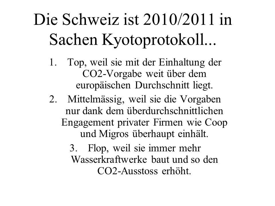 Die Schweiz ist 2010/2011 in Sachen Kyotoprotokoll...