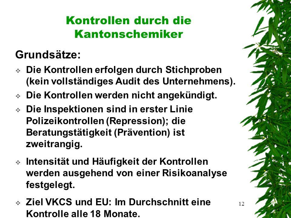 12 Kontrollen durch die Kantonschemiker Grundsätze:  Die Kontrollen erfolgen durch Stichproben (kein vollständiges Audit des Unternehmens).
