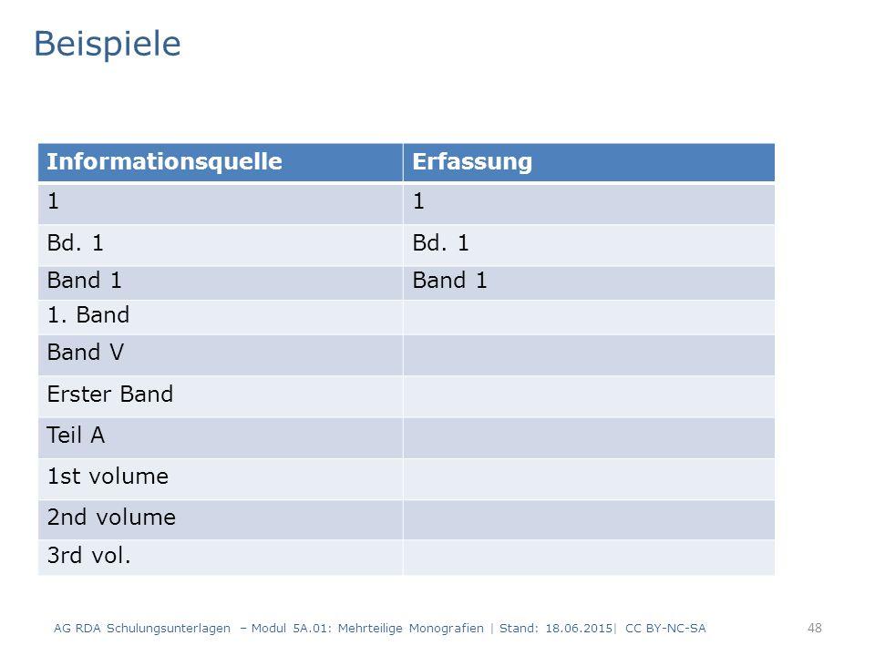 AG RDA Schulungsunterlagen – Modul 5A.01: Mehrteilige Monografien | Stand: 18.06.2015| CC BY-NC-SA 48 InformationsquelleErfassung 11 Bd.