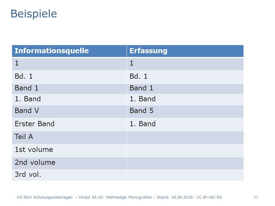 AG RDA Schulungsunterlagen – Modul 5A.01: Mehrteilige Monografien | Stand: 18.06.2015| CC BY-NC-SA 51 InformationsquelleErfassung 11 Bd.