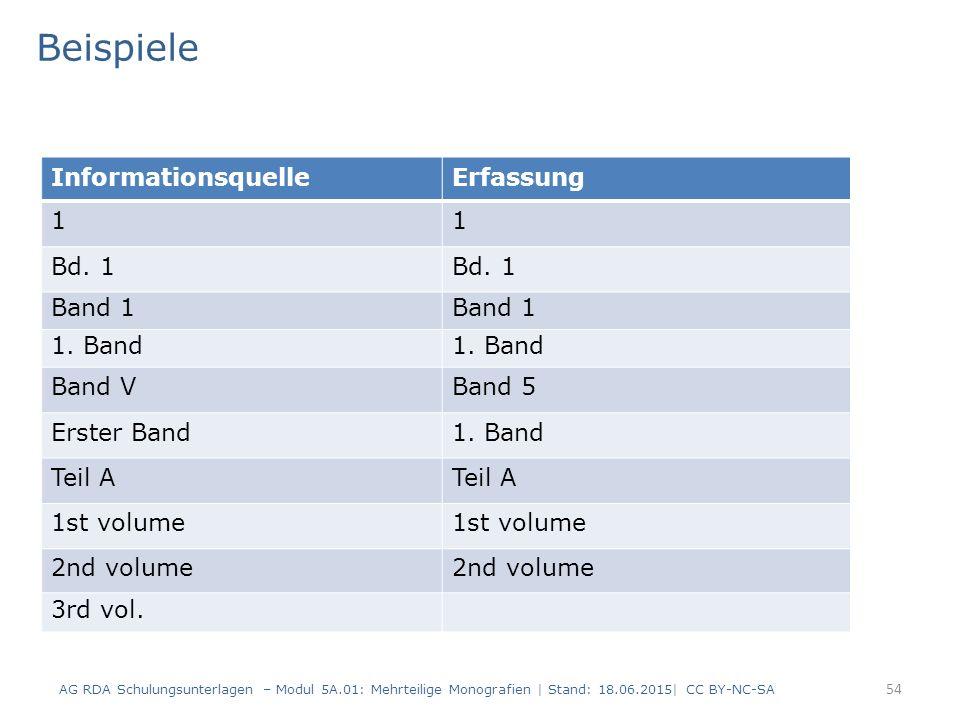 AG RDA Schulungsunterlagen – Modul 5A.01: Mehrteilige Monografien | Stand: 18.06.2015| CC BY-NC-SA 54 InformationsquelleErfassung 11 Bd.